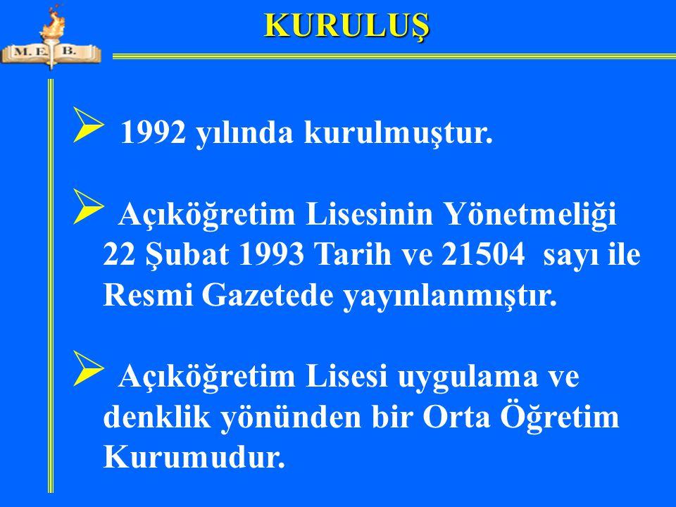 KURULUŞ 1992 yılında kurulmuştur. Açıköğretim Lisesinin Yönetmeliği 22 Şubat 1993 Tarih ve 21504 sayı ile Resmi Gazetede yayınlanmıştır.