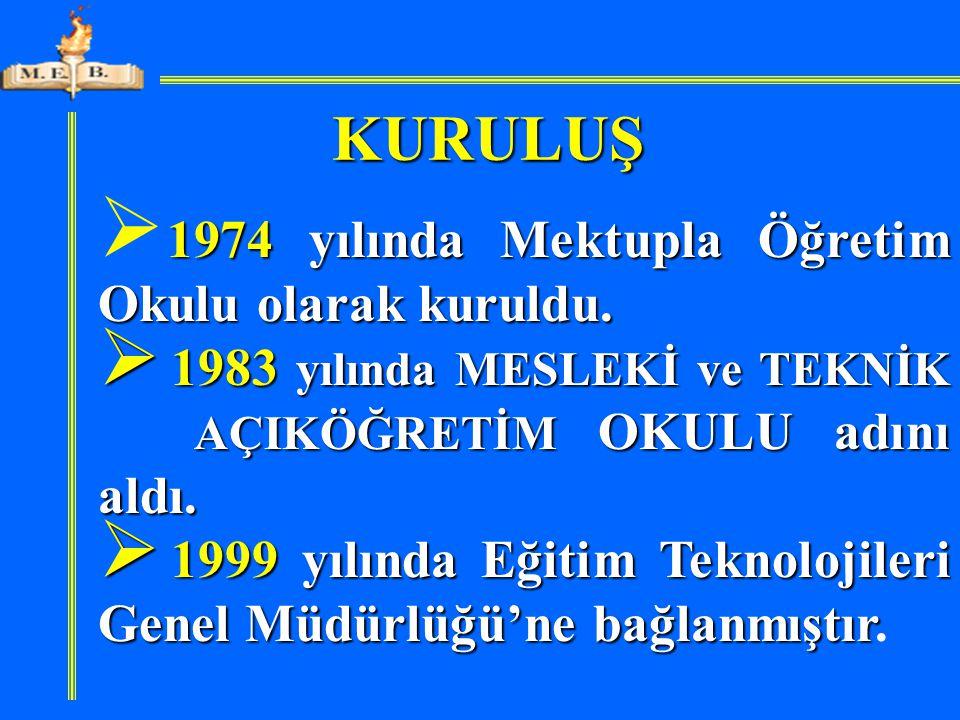 KURULUŞ 1983 yılında MESLEKİ ve TEKNİK AÇIKÖĞRETİM OKULU adını aldı.