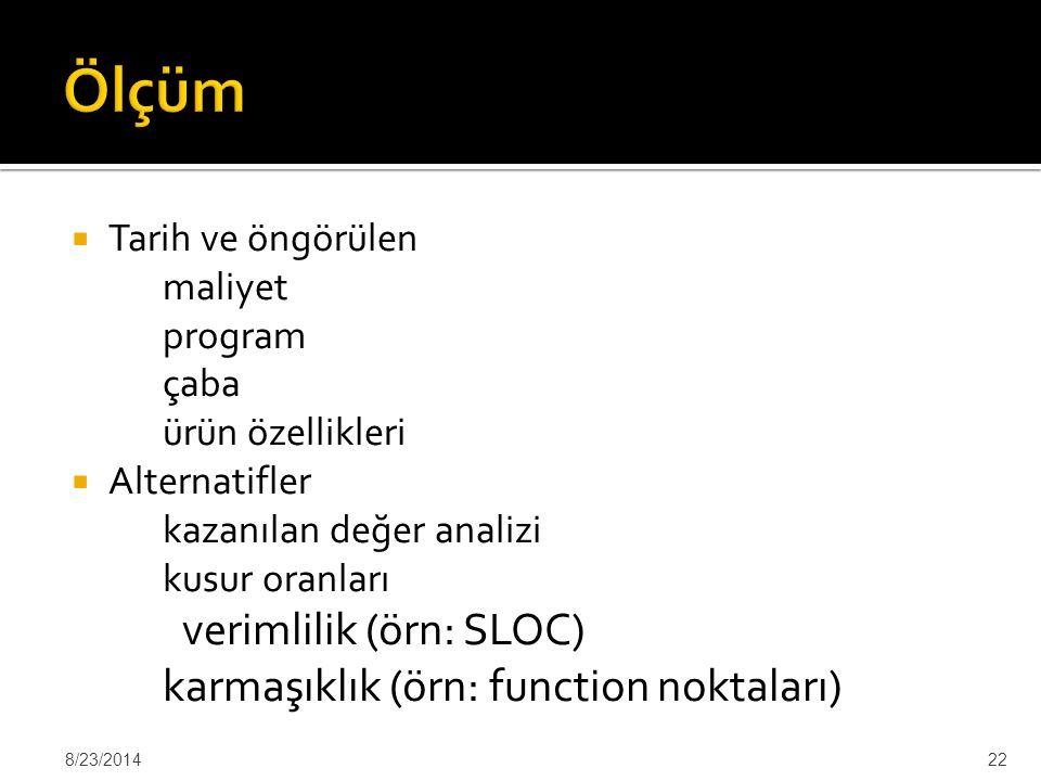 Ölçüm verimlilik (örn: SLOC) karmaşıklık (örn: function noktaları)