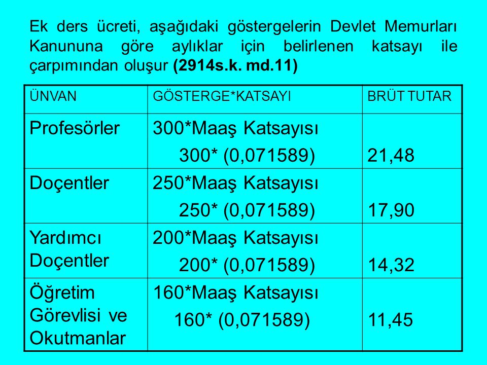 Öğretim Görevlisi ve Okutmanlar 160*Maaş Katsayısı 160* (0,071589)