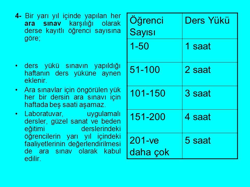 Öğrenci Sayısı Ders Yükü 1-50 1 saat 51-100 2 saat 101-150 3 saat
