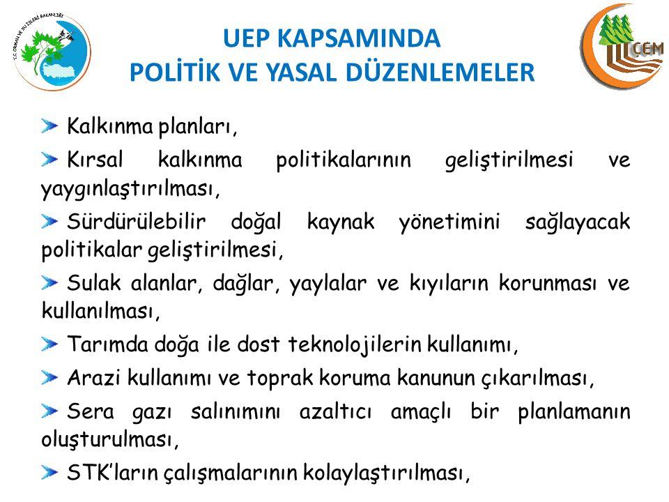 UEP KAPSAMINDA POLİTİK VE YASAL DÜZENLEMELER