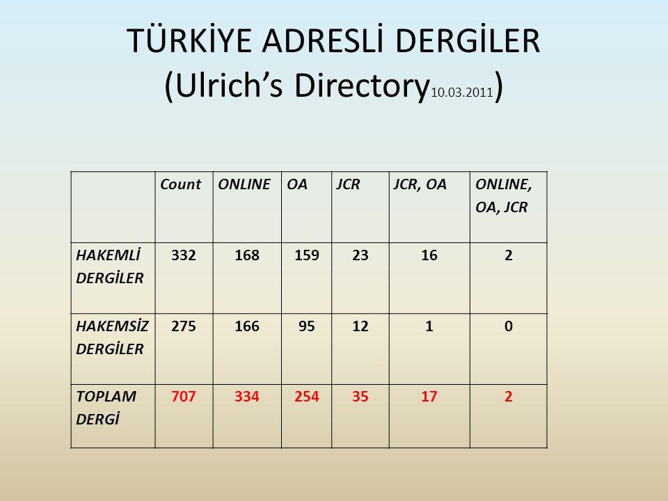 TÜRKİYE ADRESLİ DERGİLER (Ulrich's Directory10.03.2011)