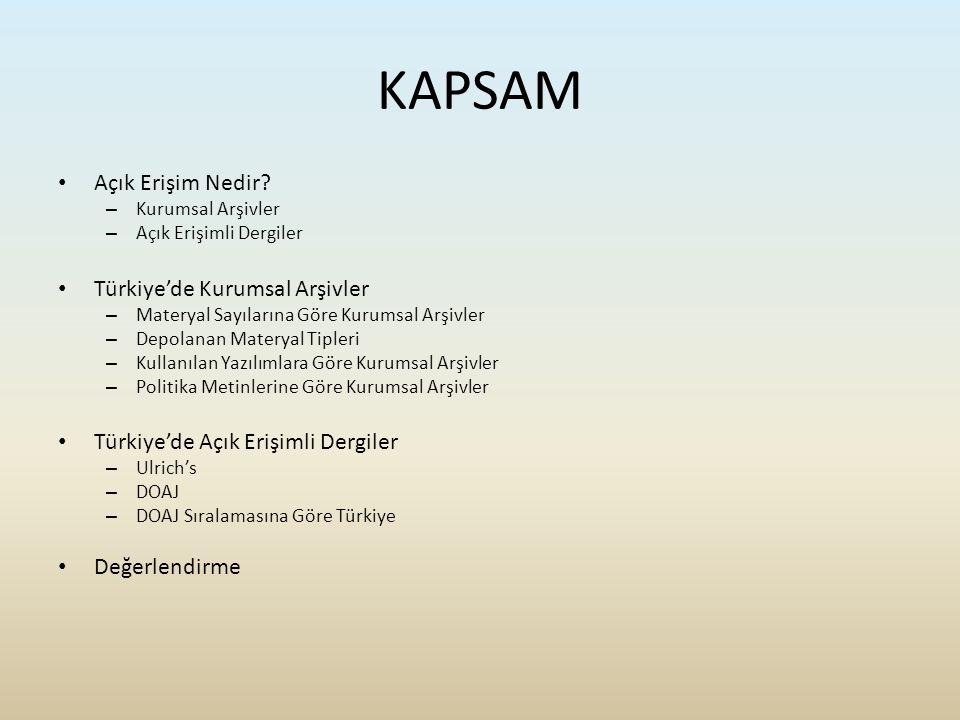 KAPSAM Açık Erişim Nedir Türkiye'de Kurumsal Arşivler