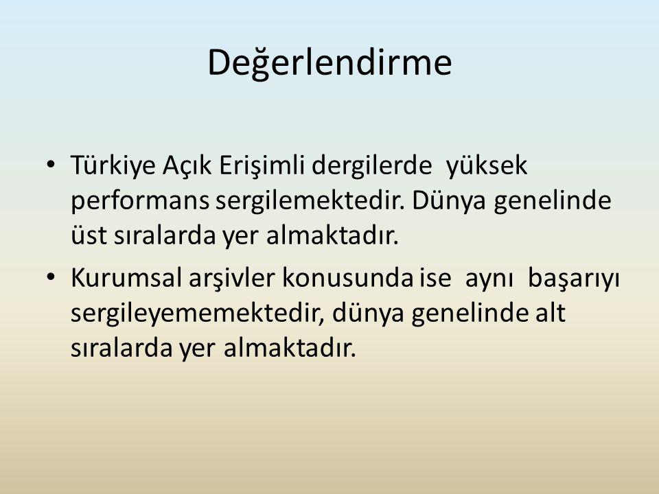 Değerlendirme Türkiye Açık Erişimli dergilerde yüksek performans sergilemektedir. Dünya genelinde üst sıralarda yer almaktadır.