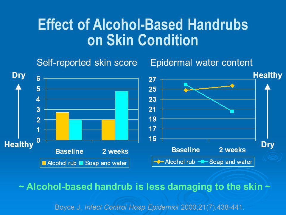 Effect of Alcohol-Based Handrubs on Skin Condition