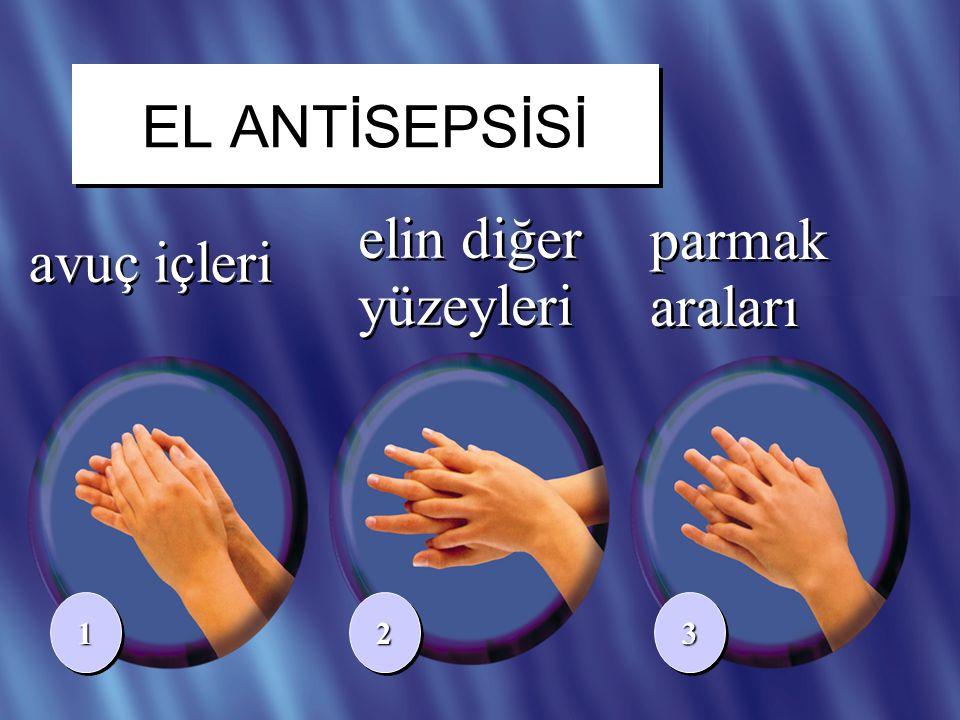 EL ANTİSEPSİSİ elin diğer yüzeyleri parmak araları avuç içleri 1 2 3