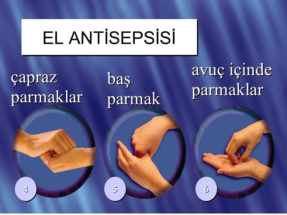 EL ANTİSEPSİSİ avuç içinde parmaklar çapraz parmaklar baş parmak 4 5 6