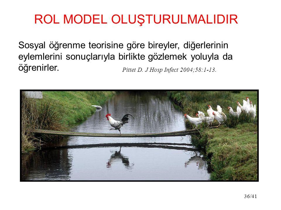 ROL MODEL OLUŞTURULMALIDIR