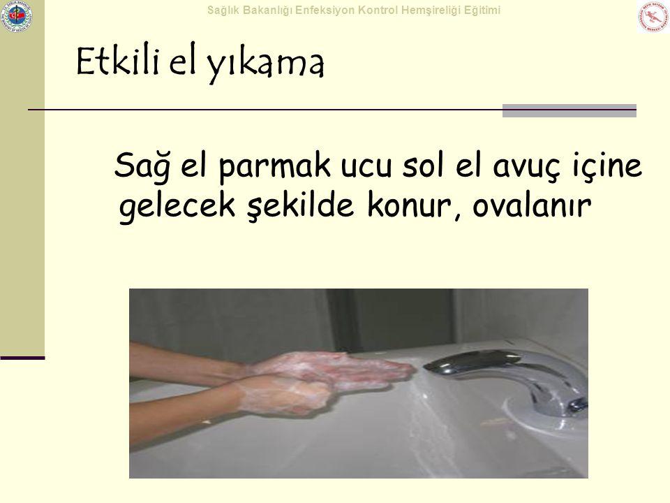 Etkili el yıkama Sağ el parmak ucu sol el avuç içine gelecek şekilde konur, ovalanır