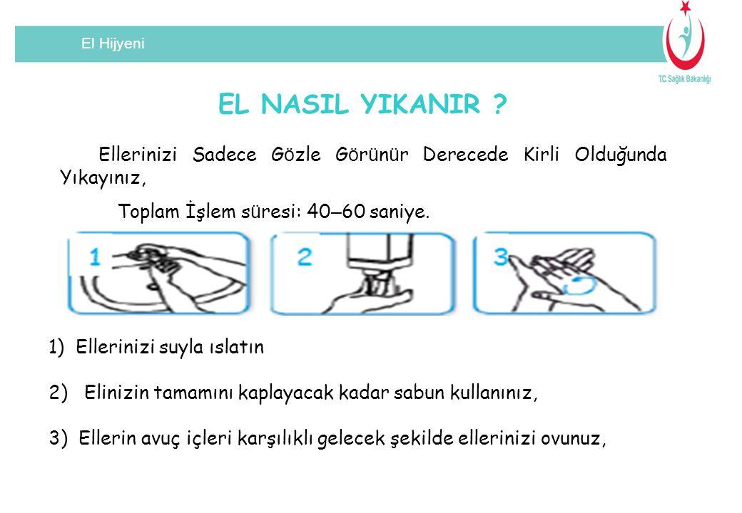 El Hijyeni EL NASIL YIKANIR Ellerinizi Sadece Gözle Görünür Derecede Kirli Olduğunda Yıkayınız, Toplam İşlem süresi: 40–60 saniye.