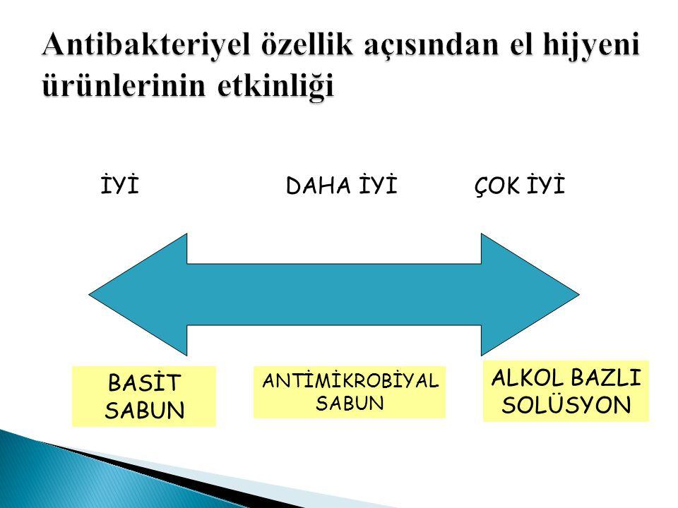 Antibakteriyel özellik açısından el hijyeni ürünlerinin etkinliği