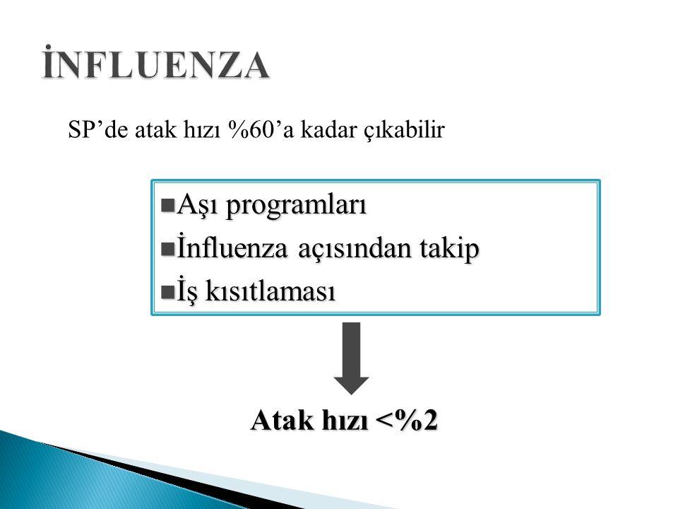 İNFLUENZA Aşı programları İnfluenza açısından takip İş kısıtlaması