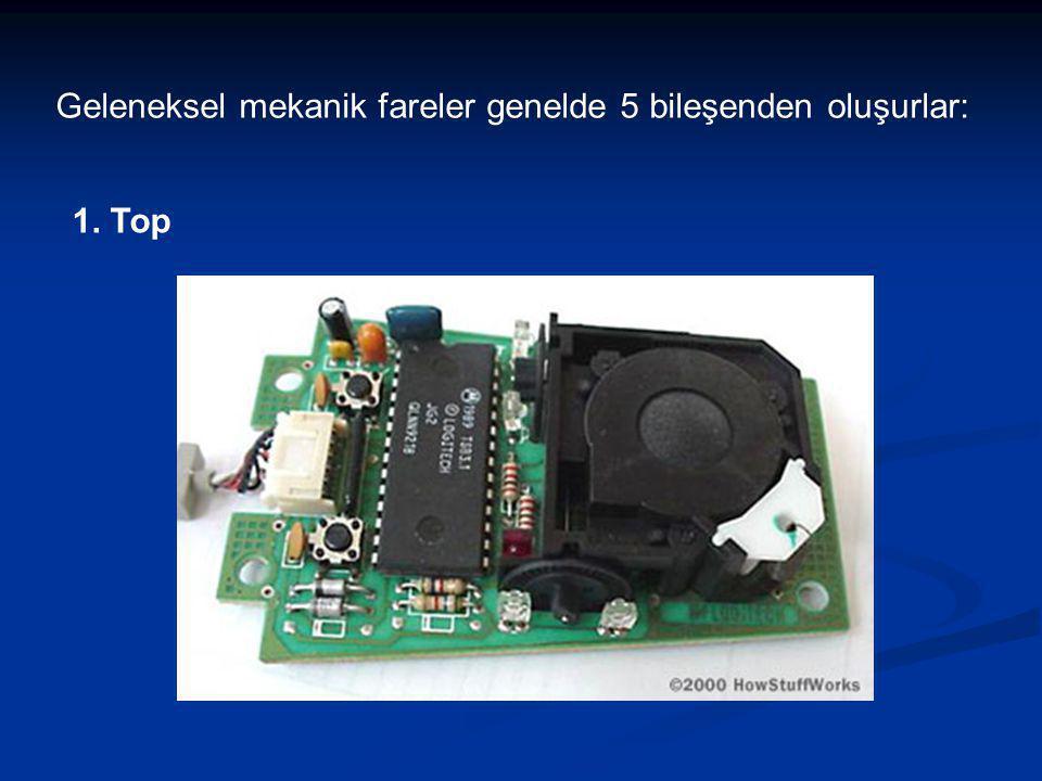 Geleneksel mekanik fareler genelde 5 bileşenden oluşurlar: