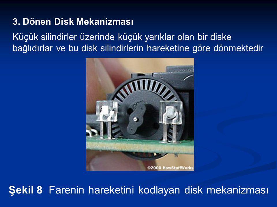 Şekil 8 Farenin hareketini kodlayan disk mekanizması