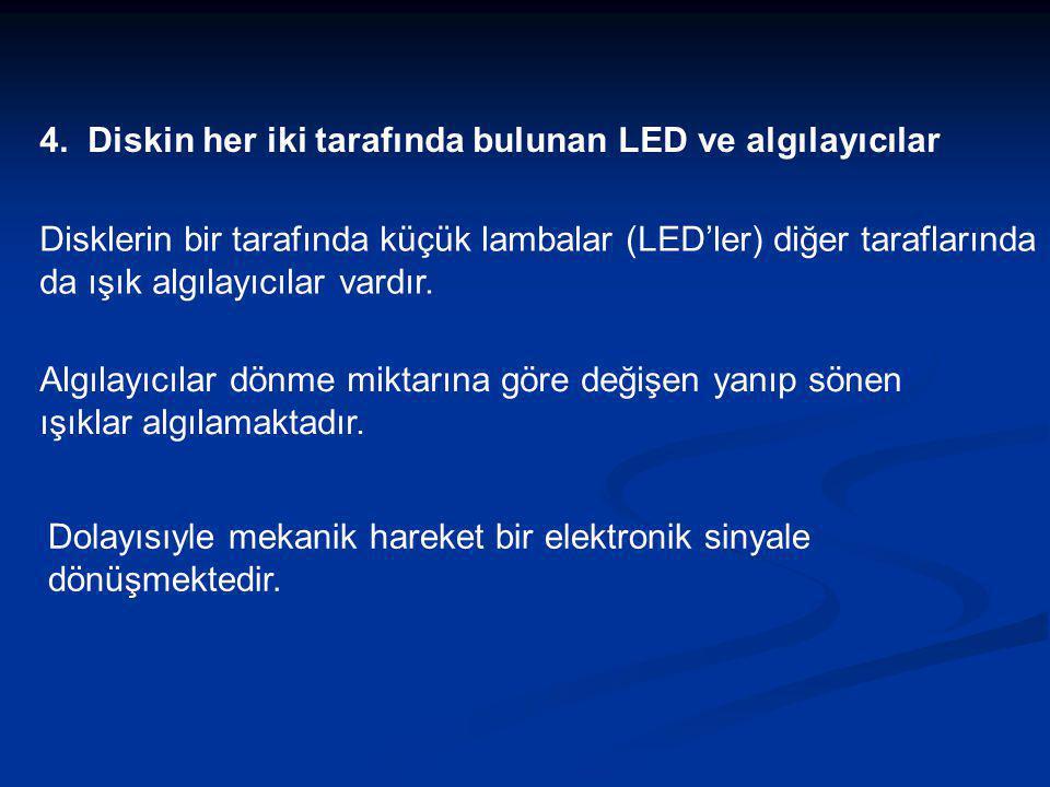 4. Diskin her iki tarafında bulunan LED ve algılayıcılar