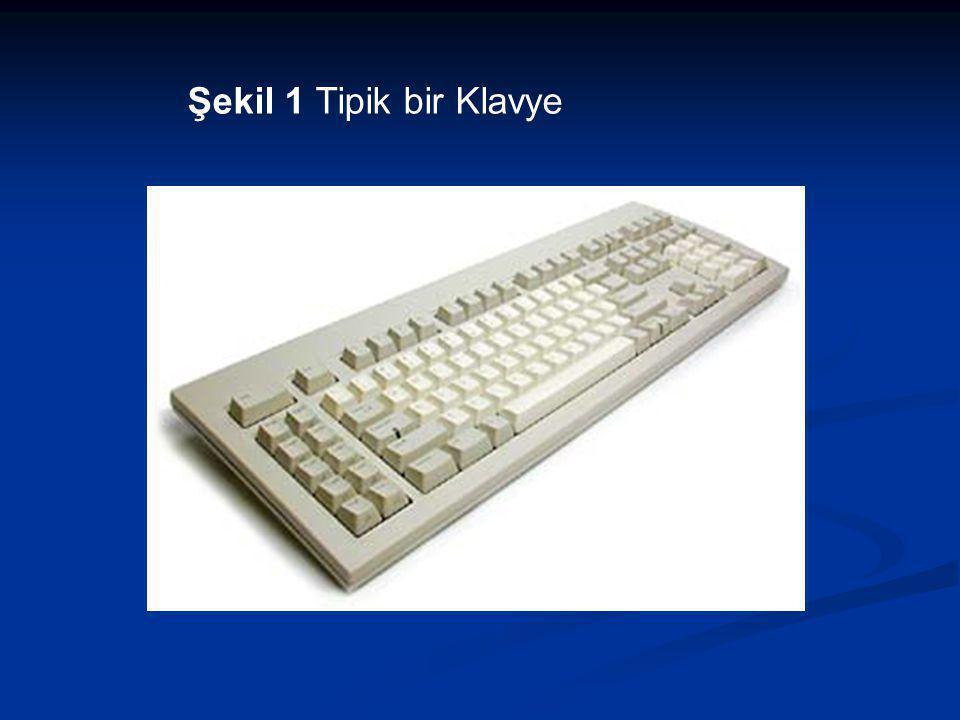 Şekil 1 Tipik bir Klavye
