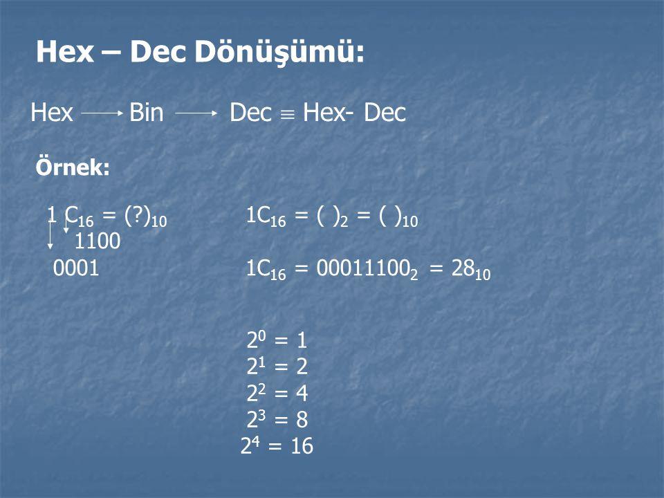 Hex – Dec Dönüşümü: Hex Bin Dec  Hex- Dec Örnek: