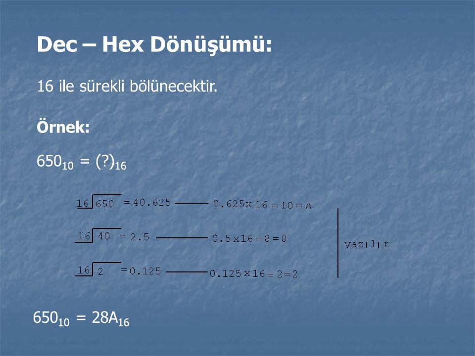 Dec – Hex Dönüşümü: 16 ile sürekli bölünecektir. Örnek: 65010 = ( )16