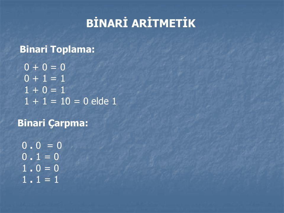 BİNARİ ARİTMETİK Binari Toplama: 0 + 0 = 0 0 + 1 = 1 1 + 0 = 1