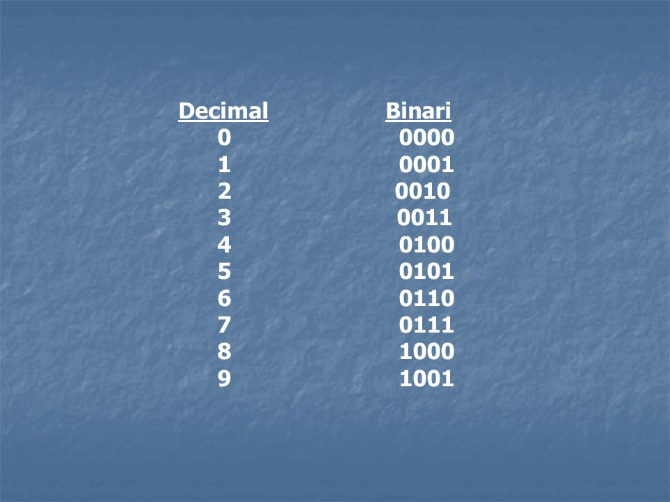 Decimal Binari 0 0000. 1 0001. 2 0010. 3 0011.