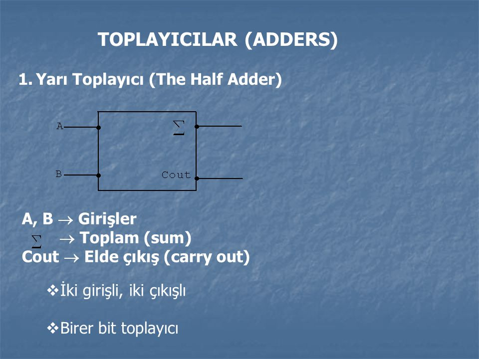 TOPLAYICILAR (ADDERS)