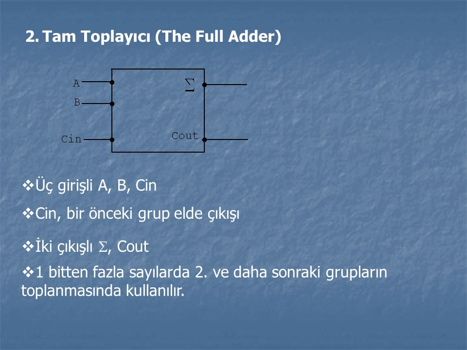 Tam Toplayıcı (The Full Adder)
