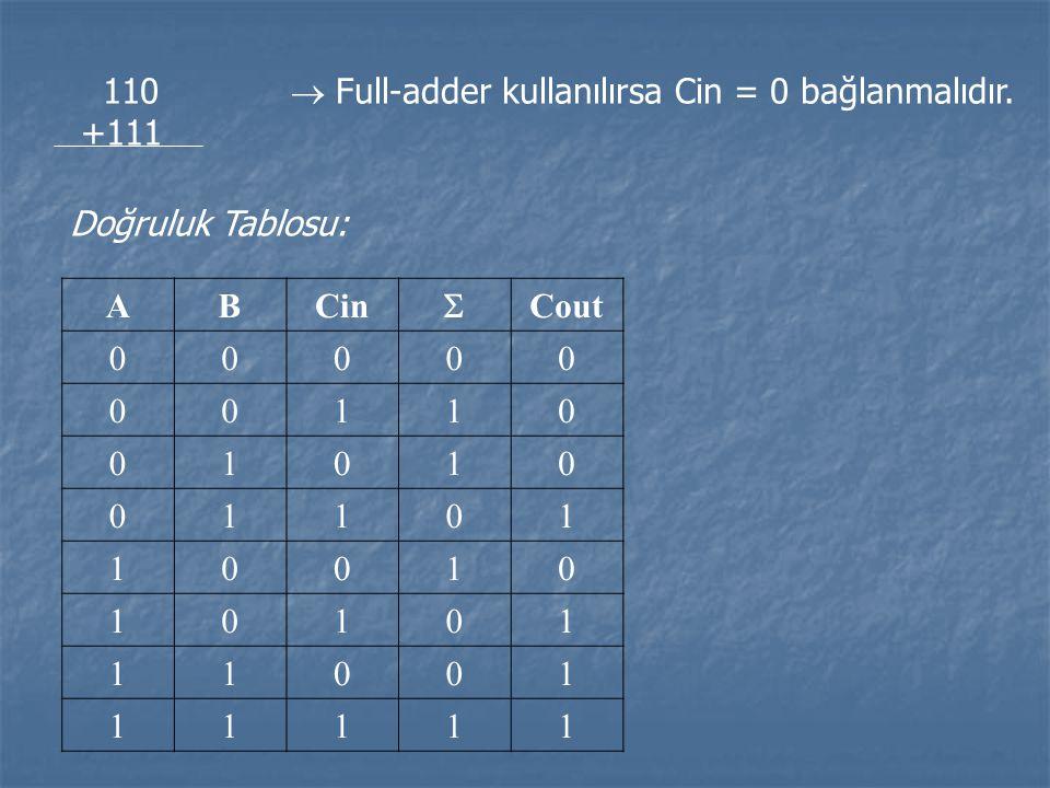 110  Full-adder kullanılırsa Cin = 0 bağlanmalıdır.