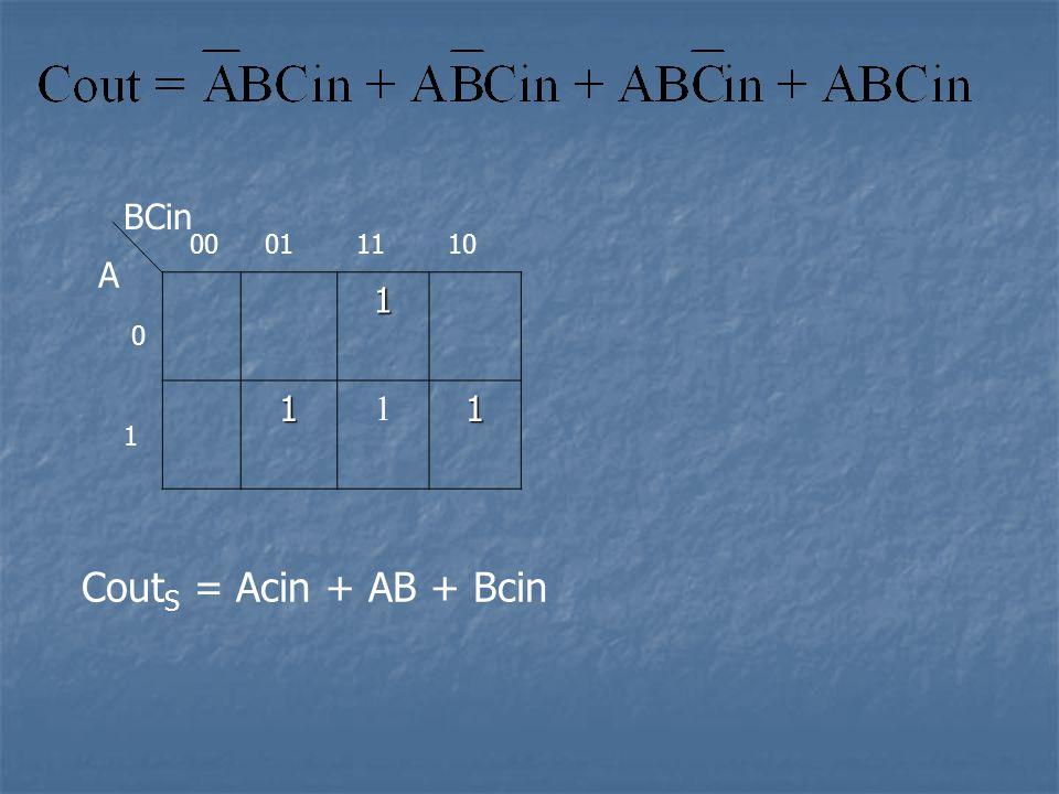 BCin 00 01 11 10 A 1 1 CoutS = Acin + AB + Bcin