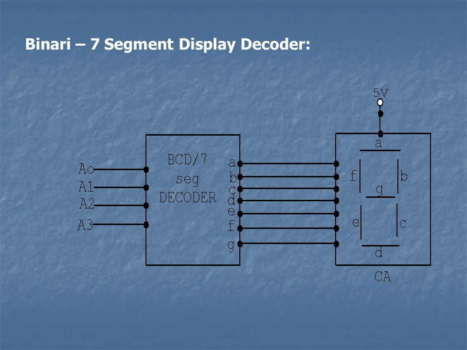 Binari – 7 Segment Display Decoder: