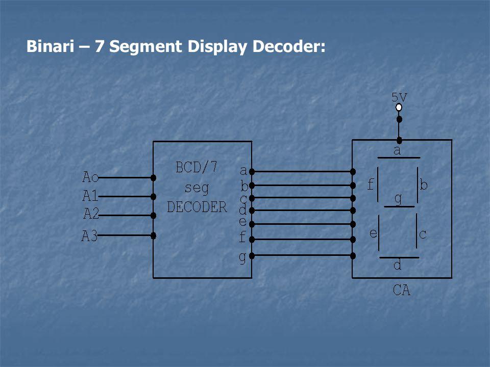 Binari – 7 Segment Display Decoder: