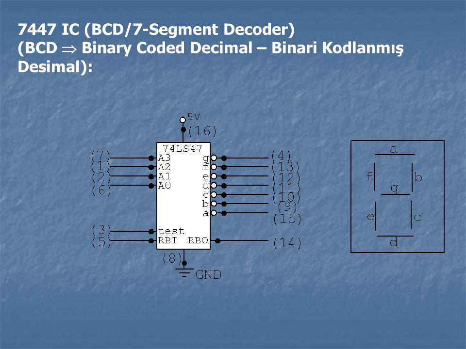 7447 IC (BCD/7-Segment Decoder)
