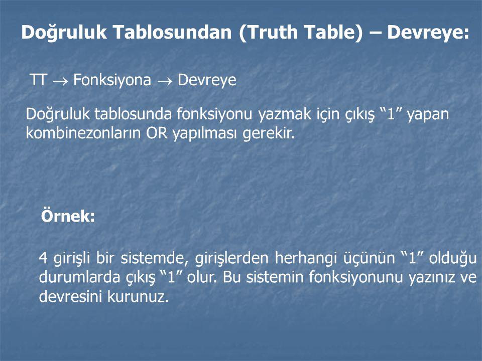 Doğruluk Tablosundan (Truth Table) – Devreye:
