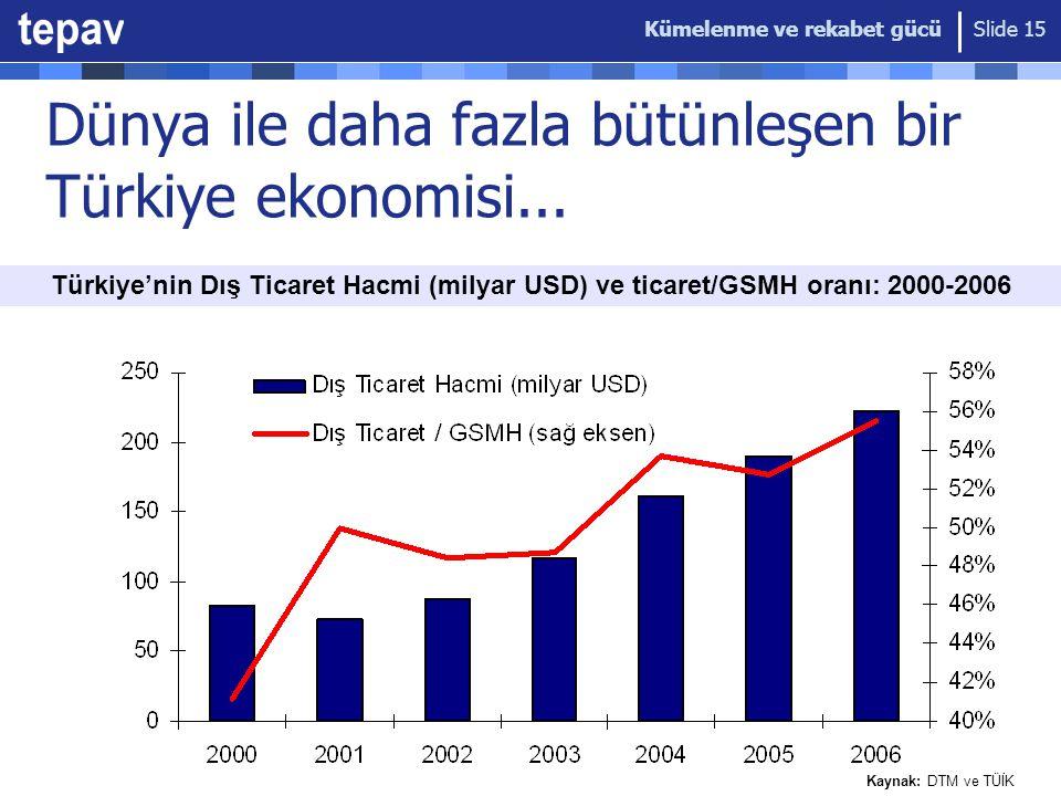 Dünya ile daha fazla bütünleşen bir Türkiye ekonomisi...