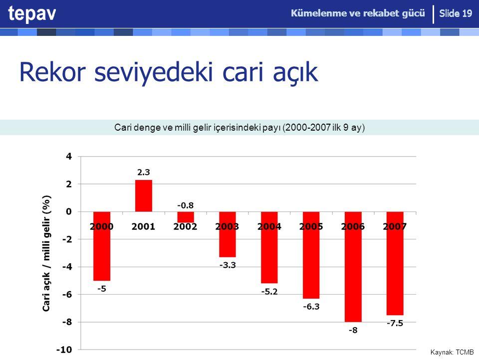 Cari denge ve milli gelir içerisindeki payı (2000-2007 ilk 9 ay)