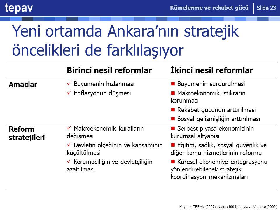 Yeni ortamda Ankara'nın stratejik öncelikleri de farklılaşıyor