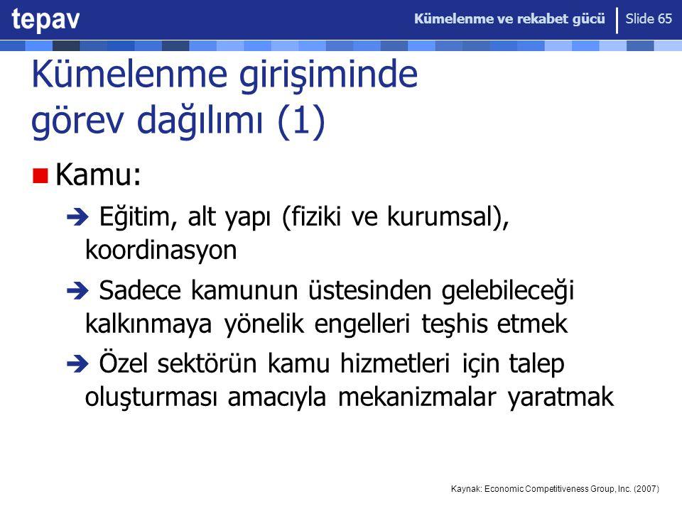 Kümelenme girişiminde görev dağılımı (1)