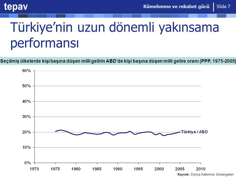 Türkiye'nin uzun dönemli yakınsama performansı