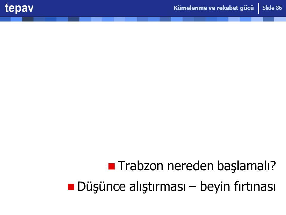 Trabzon nereden başlamalı Düşünce alıştırması – beyin fırtınası