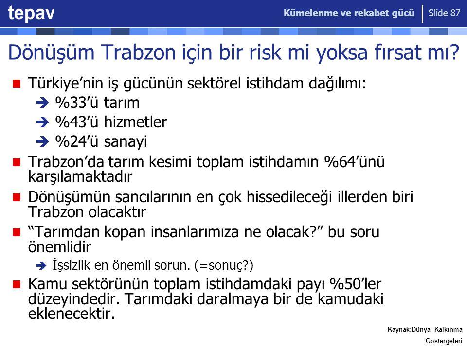 Dönüşüm Trabzon için bir risk mi yoksa fırsat mı