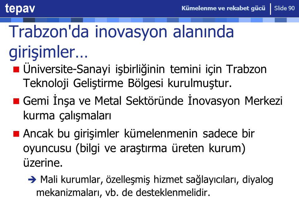Trabzon da inovasyon alanında girişimler…