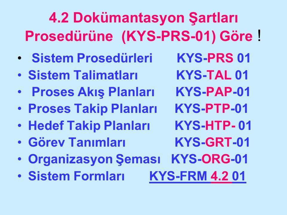 4.2 Dokümantasyon Şartları Prosedürüne (KYS-PRS-01) Göre !