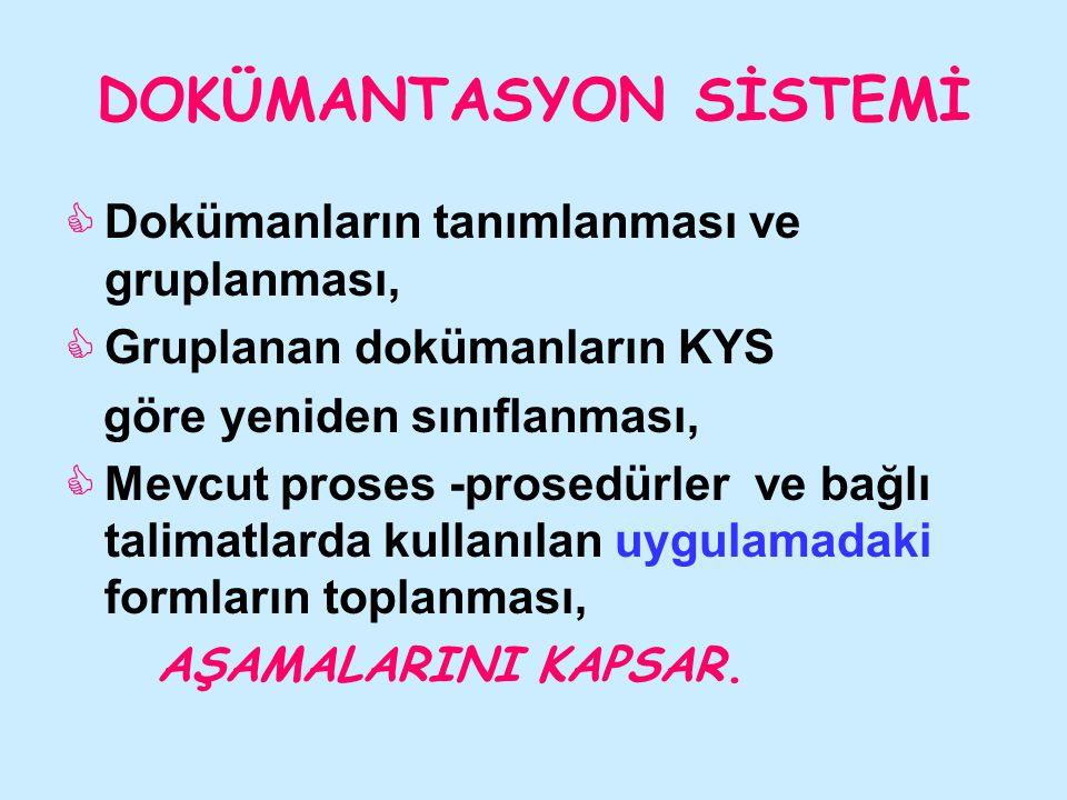 DOKÜMANTASYON SİSTEMİ