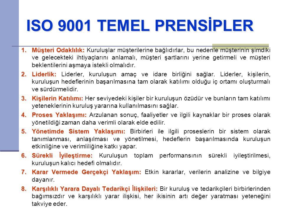 ISO 9001 TEMEL PRENSİPLER