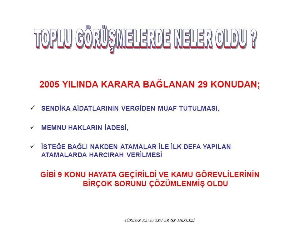 2005 YILINDA KARARA BAĞLANAN 29 KONUDAN;