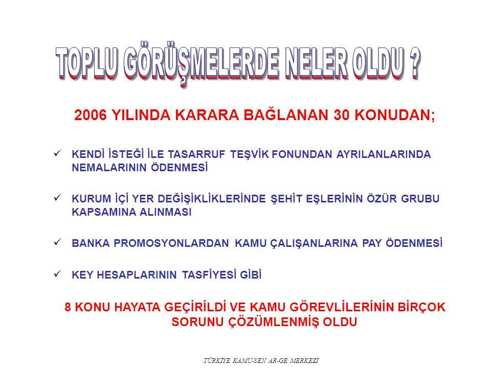 2006 YILINDA KARARA BAĞLANAN 30 KONUDAN;