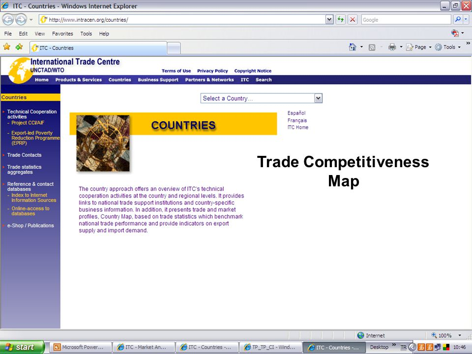 Trade Competitiveness Map