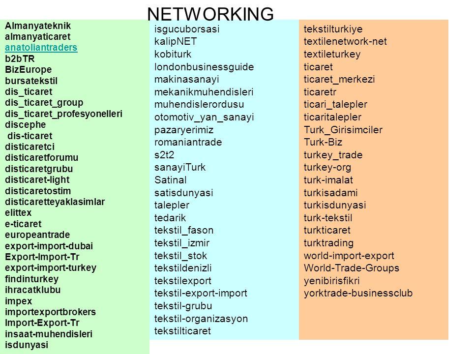 NETWORKING isgucuborsasi kalipNET kobiturk londonbusinessguide