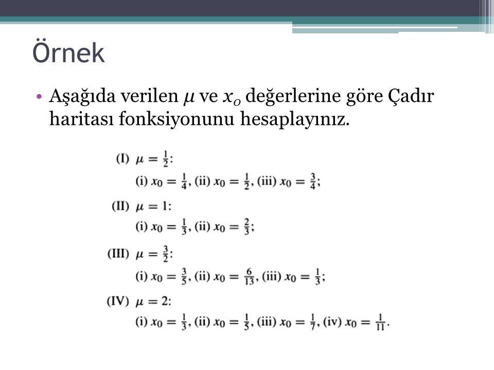 Örnek Aşağıda verilen μ ve x0 değerlerine göre Çadır haritası fonksiyonunu hesaplayınız.