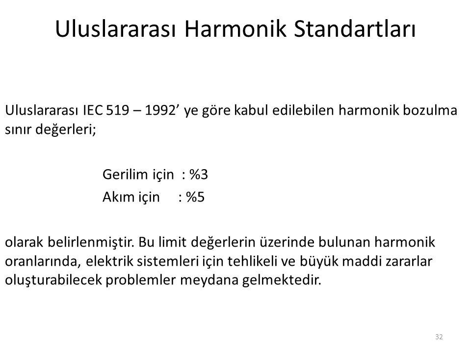 Uluslararası Harmonik Standartları